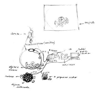 Instalação da Microecoesfera para o Hiperorgânicos IV