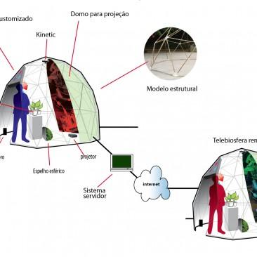 Telebiosfera